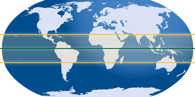 The Equator And The Tropics