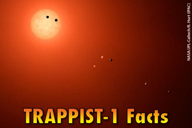 Trappist 1 Planets >> TRAPPIST-1 Facts For Kids & Students: Information On 7 New Planets Found By NASA
